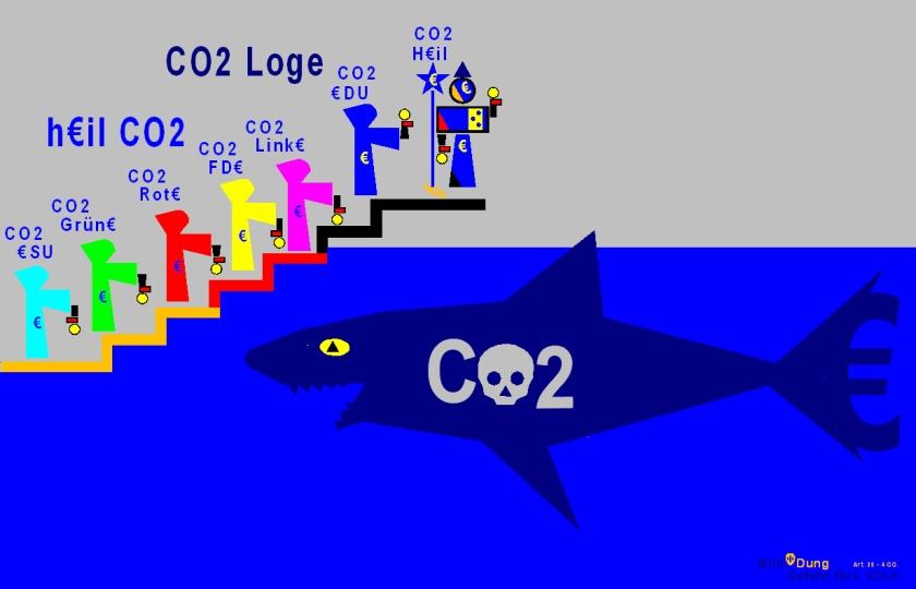 co2-loge