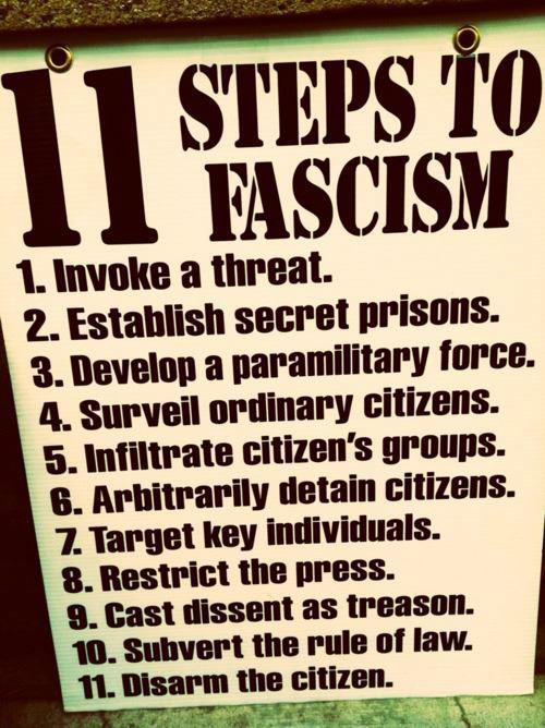modern-fascism