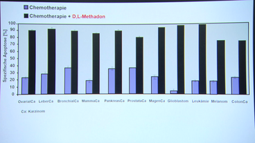 methadon-chart-100~_v-standard368_53164e.jpg