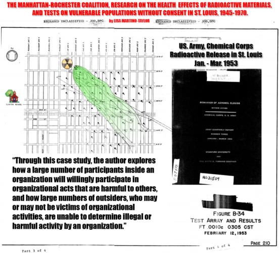 US Govt. Sprayed Toxic Chemicals on unsuspectingAmericans