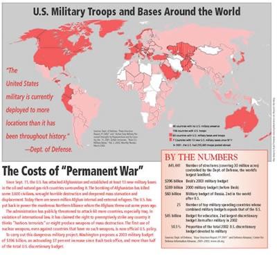 The Worldwide Network of us MilitaryBases